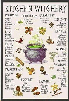 Kitchen Witchery reference sheet idea adding to your book of Shadows or hanging up in the kitchen. Printed on high quality photo card then laminated measuring A4 (21 X 30cm) all prints shall be posted out within 3-5 working business days. Payment methods are PayPal and Etsy Payments