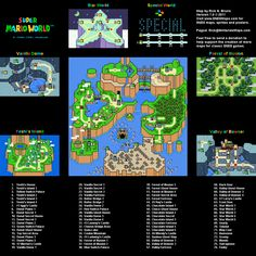 Super Mario World - Overworld Super Nintendo SNES Map