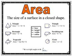 These anchor charts cover perimeter area length mass capacity time conversion and units of measure (both American and Canadian). A great reference to laminate and post for your students on your math wall when teaching this unit. Math Charts, Math Anchor Charts, Math Strategies, Math Resources, Gcse Maths Revision, Math Formula Chart, Math Formulas, Geometry Formulas, Math Notes