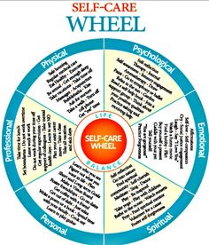 Self-Care Wheel. Do you care for yourself in all 6 areas of your life? (You didn't know there were 6 important areas to take care of, did you?) This helpful wheel labels each one and describes how to care for yourself from each domain. Life a balanced and healthy life!: