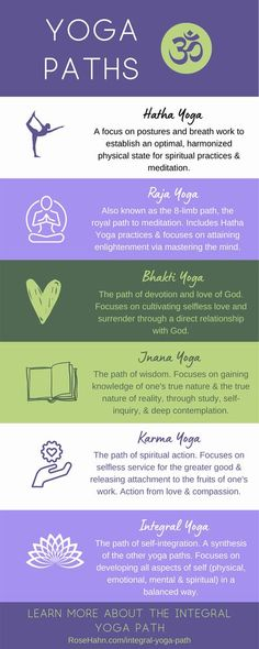There's more than one way to practice yoga! Did you know some yoga paths don't even include yoga poses or breathing techniques? This graphic gives a quick overview of the main types of yoga, but click through to learn more about them. Find out if you might benefit from adding some elements of the other paths to your yoga practice. And learn how Integral Yoga can broaden and enhance your yoga journey. #yogapaths #typesofyoga #yogapractice #integralyoga #spiritualjourney #yoga #yogaphilosophy Sleep Yoga, Bedtime Yoga, Spiritual Practices, Meditation Practices, Spiritual Path, Spiritual Growth, Ways To Reduce Stress, Bhakti Yoga, Yoga Philosophy