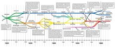 Evolution of political parties in Antebellum America via @