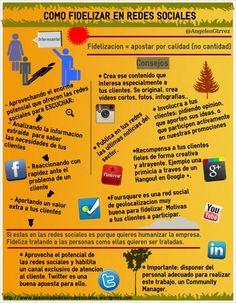 Infografía fidelizacion redes sociales