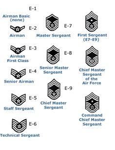 air force rank  printable | Enlisted Rank