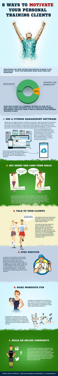Infographic - 6 Ways to Motivate Your Personal Training Clients (And Keep Your Clients Satisfied)