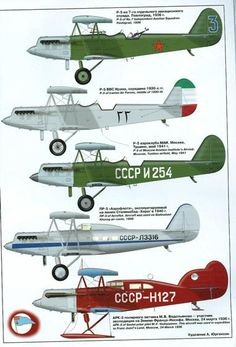 Polikarpov R-5 Biplane