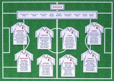 England Wedding Table Plan - perfect for a football fan! More ideas at http://www.toptableplanner.com/blog/football-themed-wedding-table-plans