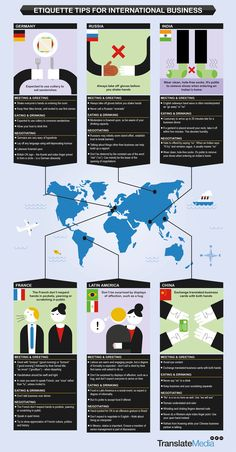 Of course these are not hard and fast rules, but good guidelines and things to remember if you can. Matches up with many of the broader cultural personalities I learned in my cross-cultural business class - loved that class! Some interesting cultural details on here too. | International Business Etiquette [Infographic]