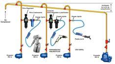 Shop Air Compressor Piping Diagram - Bing Images