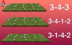 Football Manager 2015 tactics with 3 central defenders