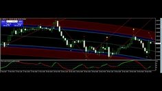 GBP/JPY USD/JPY trade Best Forex Trading System 30th MARCH Review -forex...