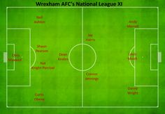 Wrexham's National League XI Neil Taylor, Leading From The Front, League Gaming, Fade Out, I Voted, National League, He Is Able, Positivity, How To Plan