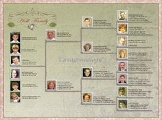 Free family tree Template, transformed.
