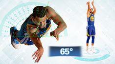 a033161f583 Stephen Curry Shooting Form Sideways Release Skills Secret