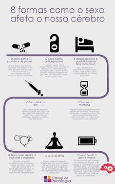 Cérebro e... sexo! #oficinadepsicologia