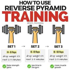 Reverse Pyramid Training (RPT) is one of all-time favorite lifting methods. The idea behind RPT is that after a proper warm up you start with your heaviest weight first while youre fresh. Opposed to standard pyramid training where the weight gets heavie Pyramid Workout, Gym Workout Chart, Gym Workout Tips, Workout Men, Workout Routines, Street Workout, Muscle Mass, Gain Muscle, Muscle Food