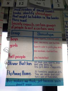 Anchor chart to support social issues book clubs
