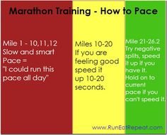 Marathon Pace to PR thumb Training for a Marathon–How to Pace Yourself PR here I come thanks to crossfit!!