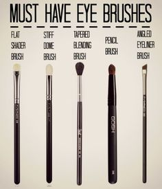 To achieve beautiful and flawless eye makeup looks, you need the right brushes. But with so many different types available, it's easy to get overwhelmed. So, I've put together this little guide to show you the five eye brushes every woman should have in her arsenal, plus tips on how to use them and recommendations …