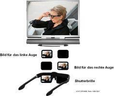 Die 3D Technik  Perfekte Full HD und Ultra HD Bildeinstellungen mit Burosch Testbilder 3d Video, Tv, Image, Test Card, Television Set, Pictures, Television