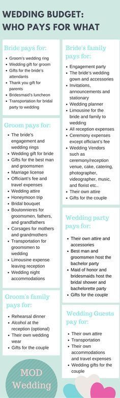 hochzeitsplaner 15 beste Fotos Wedding, Wedding planning and Weddings - Wedding Budget Excel Spreadsheet