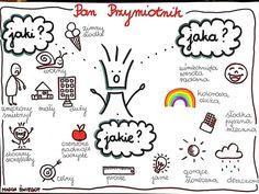 Hej, Mikiy! Nie przegap tych Pinów... - WP Poczta Polish Language, French Grammar, Maria Montessori, Kids Education, Kids And Parenting, Spelling, Hand Lettering, Art For Kids, Psychology