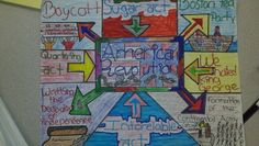 American revolution: cool idea for asking kids to share their knowledge of history. Perfect for social studies teachers. 3rd Grade Social Studies, Social Studies Activities, Teaching Social Studies, Teaching Us History, History Teachers, Virginia Studies, American History Lessons, Causes Of American Revolution, History Projects
