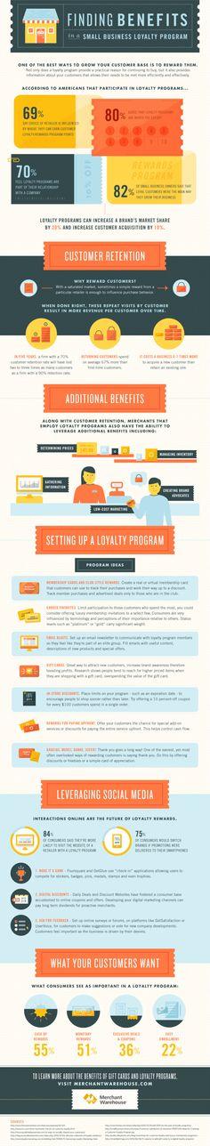 #infografia Beneficios de los Programas de Fidelización para pequeñas empresas | Benefits of Loyalty Programs for Small Businesses #infographic