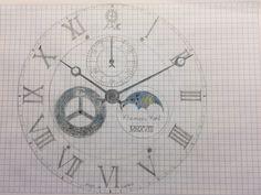 Pendulum Clock, Ideas