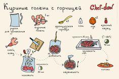 http://www.adme.ru/zhizn-kuhnya/17-vkusnejshih-blyud-s-myasom-dlya-nachinayuschih-1007260