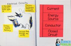 Electricity Science Notebook Photos-- electricity vocabulary