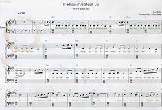 Tori Kelly — It Should've Been Us Piano Sheets