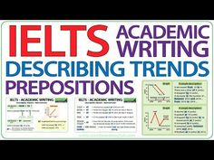This IELTS lesson is to help you learn how to correctly use prepositions when describing graphs in Writing Task 1 of the Academic Version of the IELTS exam. Grammar And Vocabulary, Grammar Lessons, English Vocabulary Words, English Writing Skills, English Lessons, Learn English, English Class, Ielts Writing, Academic Writing