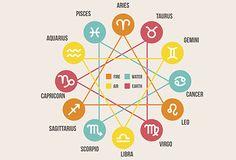 Acestea sunt semnele astrologice care raman copilaroase toata viata! Descopera care sunt cele mai imature 5 zodii din horoscop!