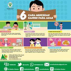 Jaga #kesehatan #anak #sakit #kanker #dokter #layanan #rumahsakit #rsmeilia #cibubur #depok #cileungsi #bekasi #bogor #jakarta