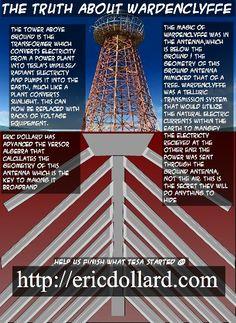 Teslas tower