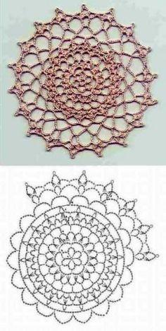 Centrini a uncinetto: schemi e modelli - Centrino tondo crochet
