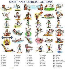 Forum | Learn English | Sport and Exercise Actions in English | Fluent Land