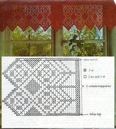 Puntilla vertical  Filet crochet