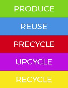 I aim to reduce our household waste through producing, reusing, precyling, upcycling and recycling… among othe Reuse, Upcycle, Sustainable Living, Sorting, Sustainability, Recycling, Concept, Tips, Upcycling
