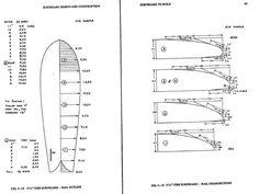 https://www.google.co.jp/search?q=classic surfboards