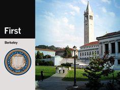UC Berkeley is top University for Tech CEOs