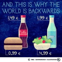 #coke #burger #foodporn #veggie #vegan #illustration #fastfood #price #chart #comparison #health #cleaneating