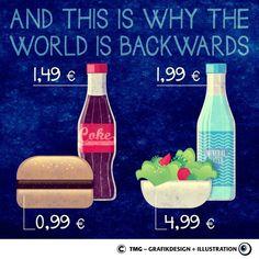 #coke #burger #foodporn #veggie #vegan #illustration #fastfood #price #chart #comparison #health #cleaneating