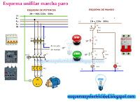 Esquemas eléctricos: Esquema eléctrico unifilar marcha paro