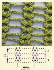 crochet Tutorial for Crochet, Knitting. Crochet Motifs, Crochet Stitches Patterns, Crochet Diagram, Crochet Chart, Love Crochet, Diy Crochet, Crochet Designs, Crochet Hooks, Stitch Patterns