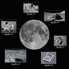 Locate landing sites with the Apollo locator