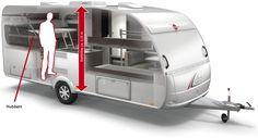 Das Plus-Prinzip - Averso plus - Caravans-Bürstner