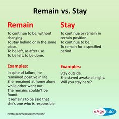 Remain vs Stay English Grammar Tenses, English Prepositions, Speak English Fluently, English Verbs, Learn English Grammar, English Writing Skills, English Book, Learn English Words, English Study