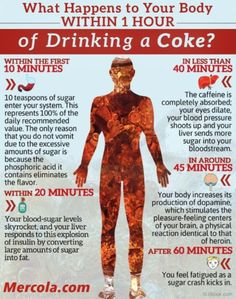 What Coke Does To Your Body In 60 Minutes Video
